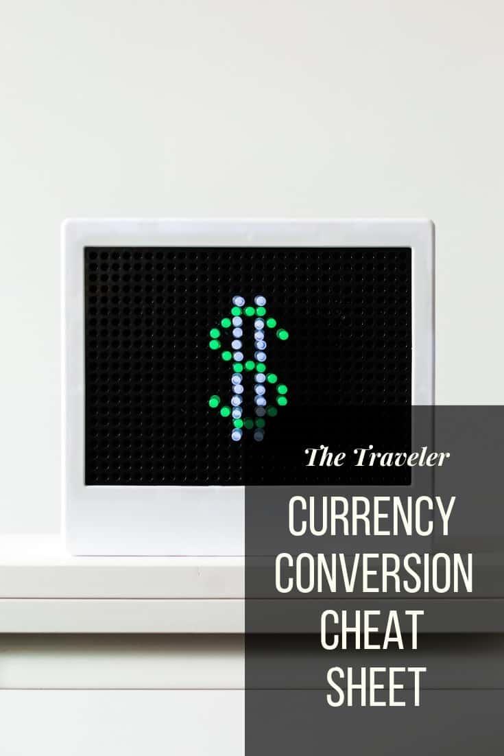 Pocket Sized Exchange Rate Currency Cheat Sheet - Oanda fxCheatSheet