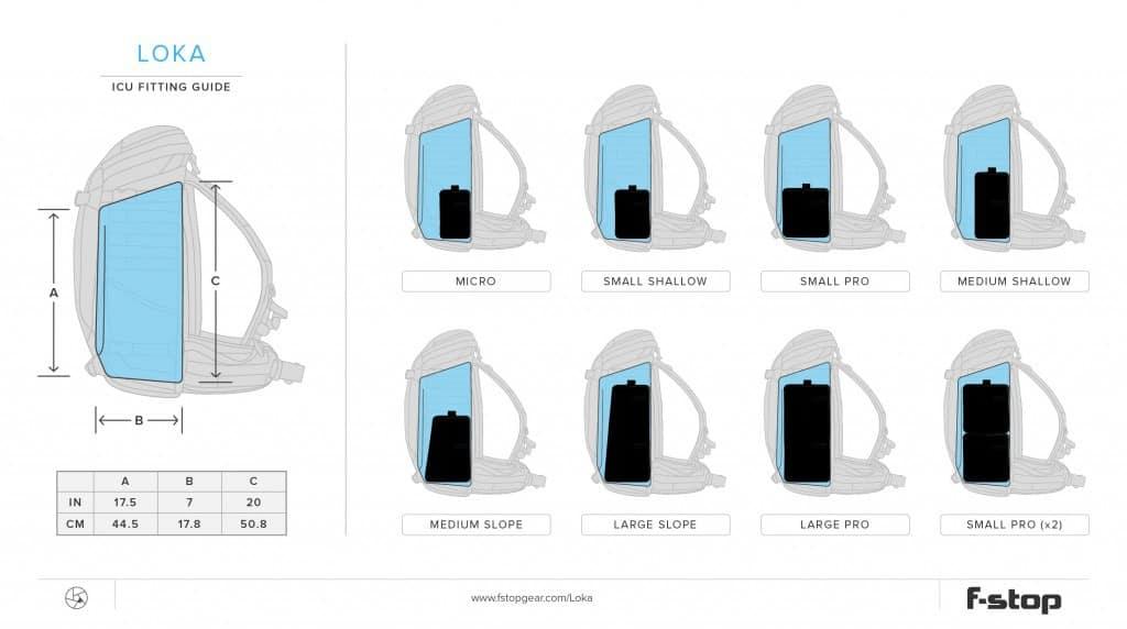 ICU Fitting Diagram LOKA