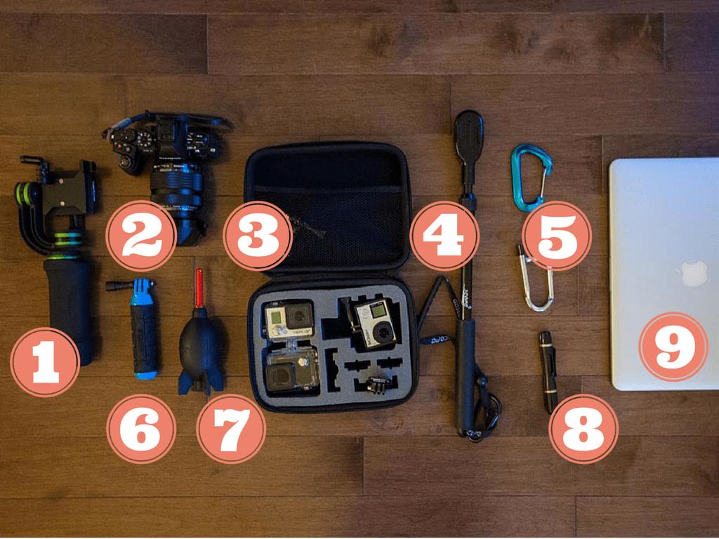 Eurotrip Packing Camera