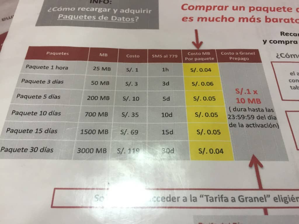 Claro Peru Data Pricing Chart