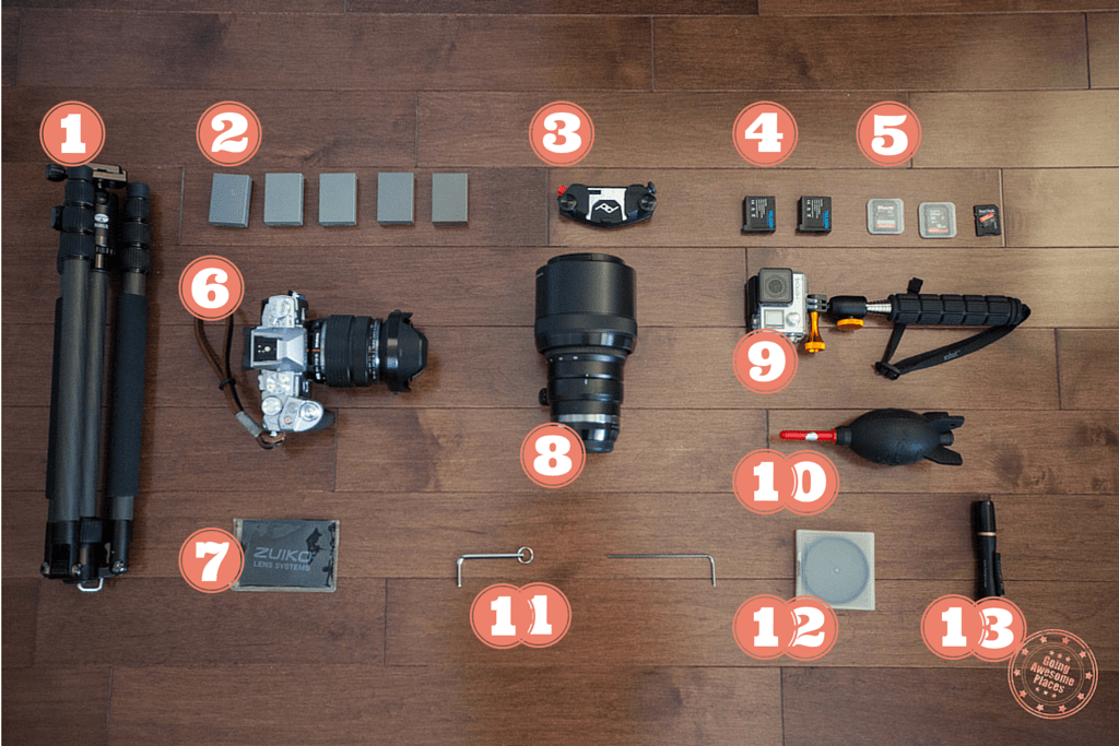 Packing Ethiopia - Camera Gear