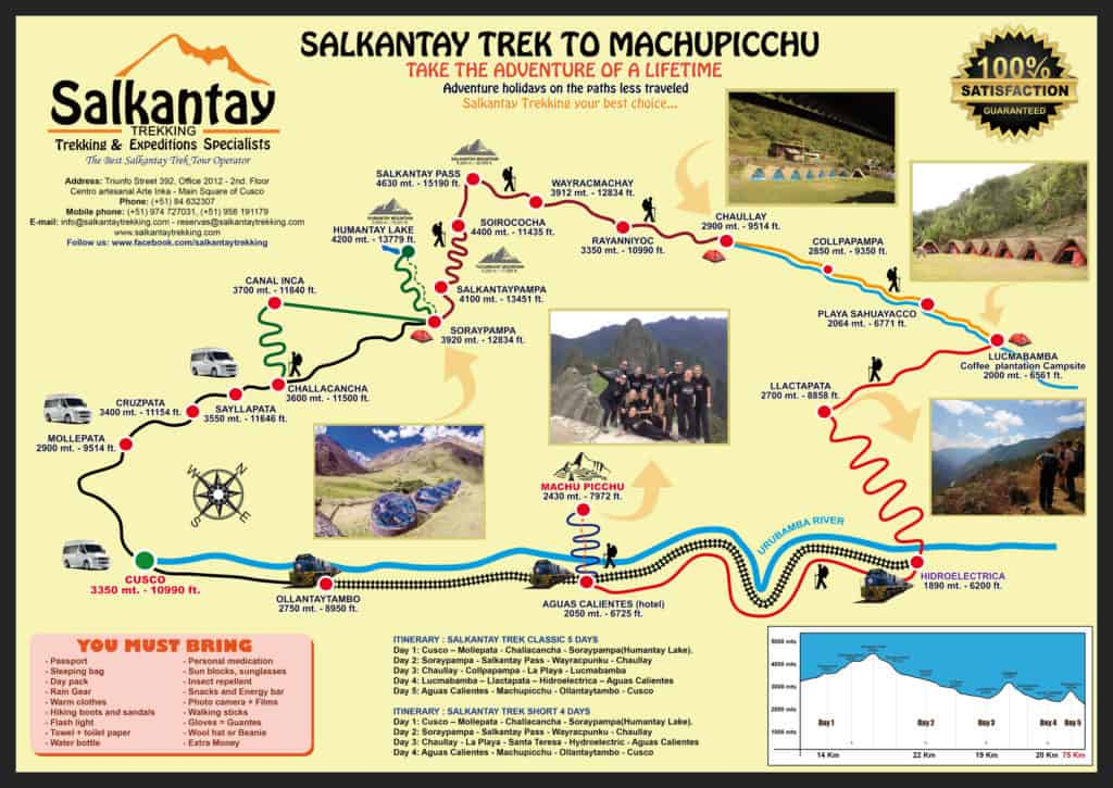 Detailed Salkantay Trekking Map