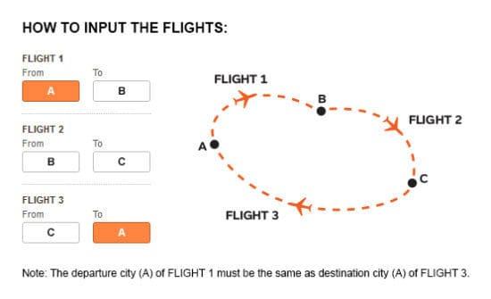 Aeroplan Multi City Tool Regular Stopver