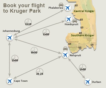 how to fly to kruger national park all airports
