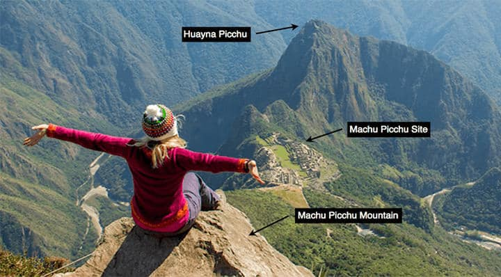 machu picchu mountain and huayna picchu labelled