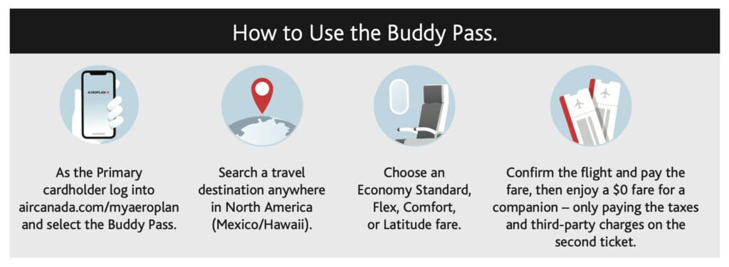 how does the air canada buddy pass work