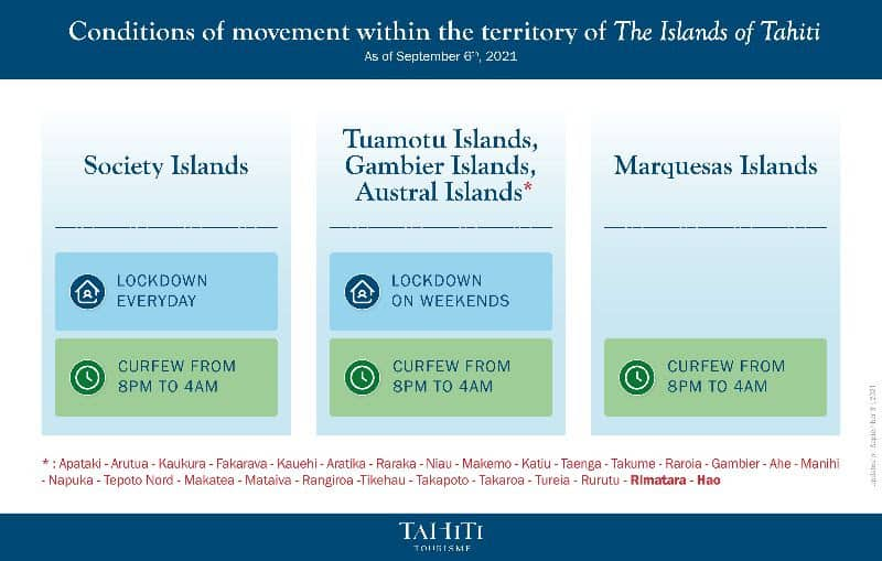 islands of tahiti conditions of movement within territory lockdown